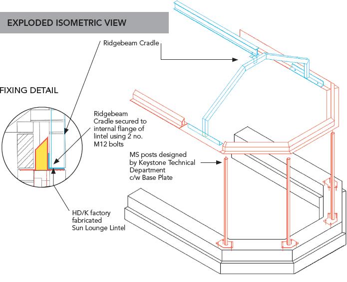 Ridge Beam Cradle Structural Steel